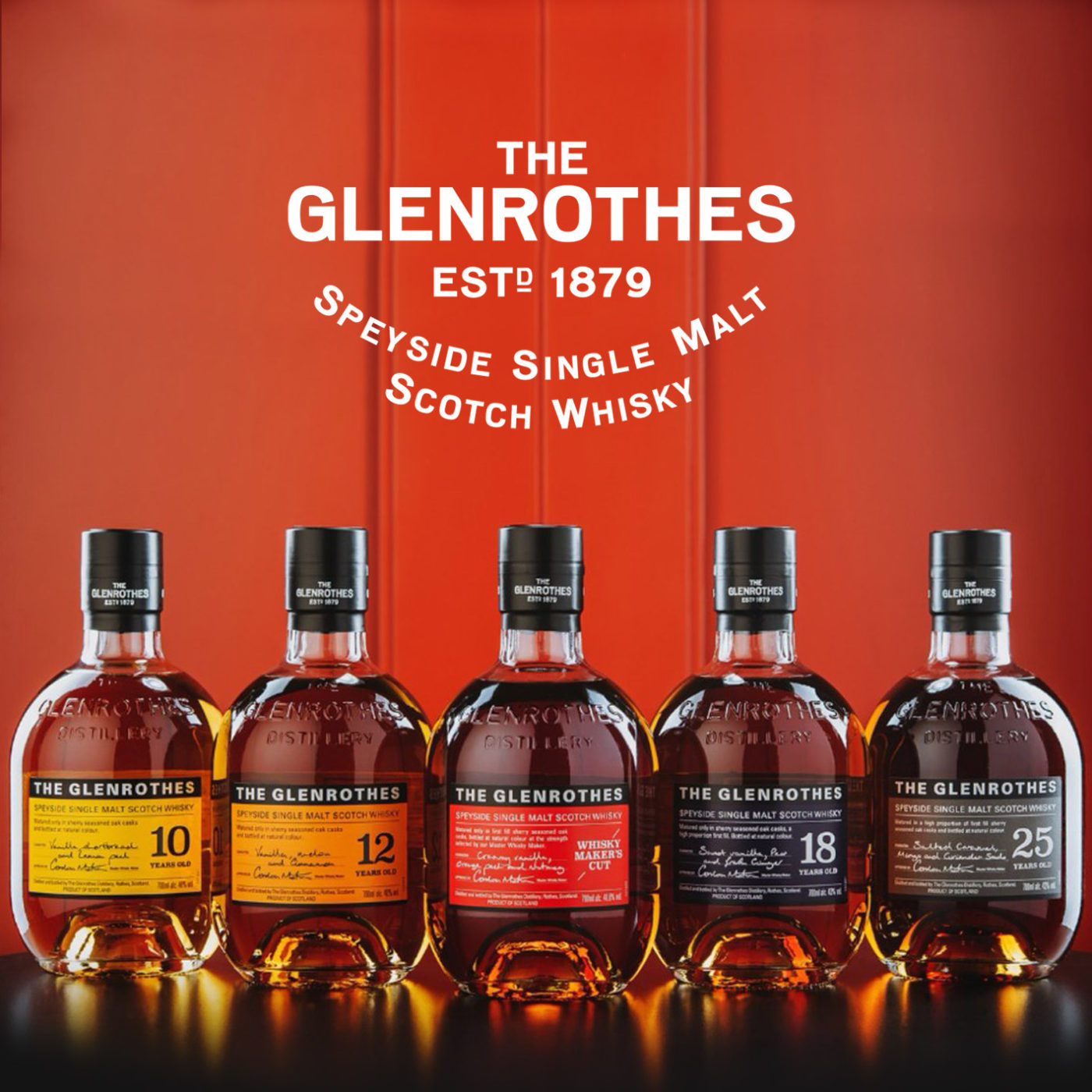 glenrothes_project2